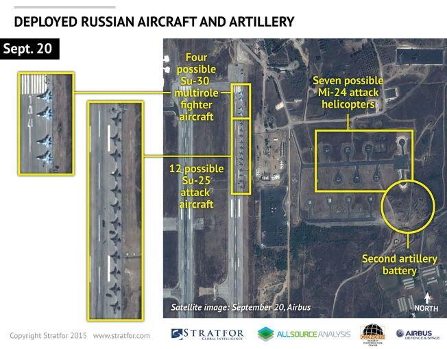 KRIGSFLY: Dette dronebildet fra Stratfor, et privat etterretnings- og sikkerhetsrådgivningsfirma i USA, viser det som skal være 16 russiske kampfly stasjonert på Bassel al Assad-flybasen nær den syriske byen Latakia.