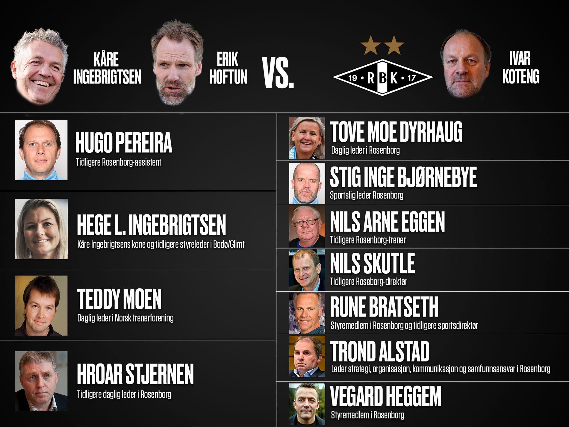 På bildet ser du vitnelisten. Til venstre er Kåre Ingebrigtsen og Erik Hoftuns vitner. På høyresiden er Rosenborgs vitner.