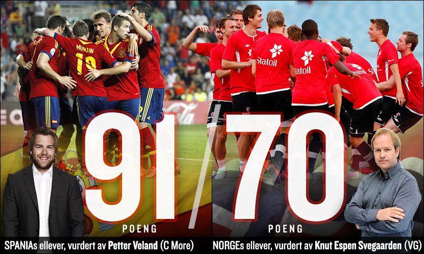 STORT SPRIK: Dette er summene C More-ekspert Petter Veland og VGs Knut Espen Svegaarden kommer frem til etter å ha vurdert lagene til henholdsvis Spania og Norge. Se vurderingene av samtlige 22 spillere nederst i saken. GRAFIKK: Tom Byermoen, VG.