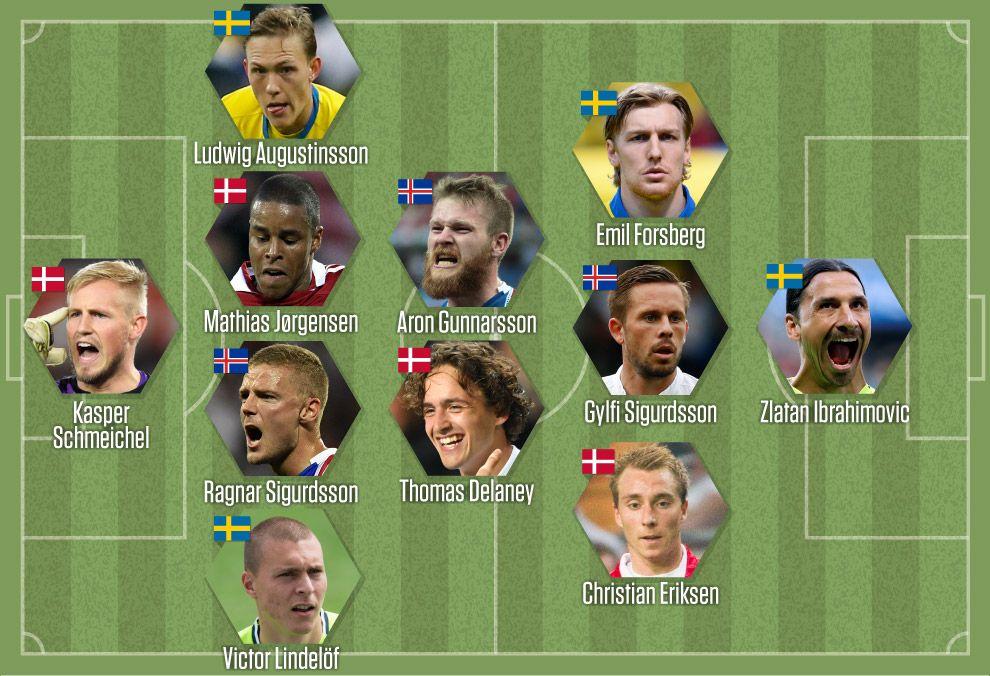 VGS UTVALGTE: Disse 11 spillerne utgjør etter VGs mening Nordens lag for 2016. Les begrunnelser lenger ned.