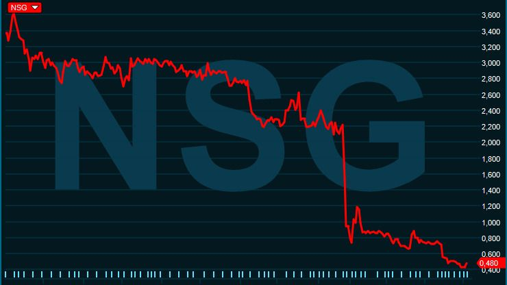 AKSJEFALL: Norske Skog-aksjen har falt neste 87 prosent det siste året.