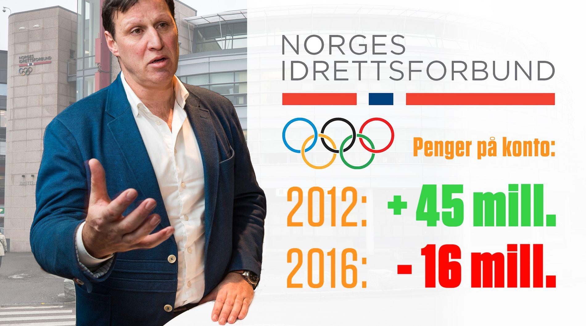 MANNEN PÅ TOPPEN: Tom Tvedt ble idrettspresident i 2015. I løpet av hans to år ved roret har Norges idrettsforbund gått fra penger på bok til å overtrekke kontoen.