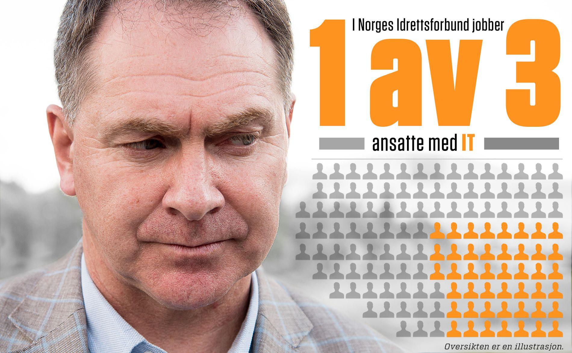 PÅ TOPPEN: Inge Andersen er øverste administrative leder i i Norges Idrettsforbund og dermed også sjef for IT-avdelingen. Den teller 45 ansatte.
