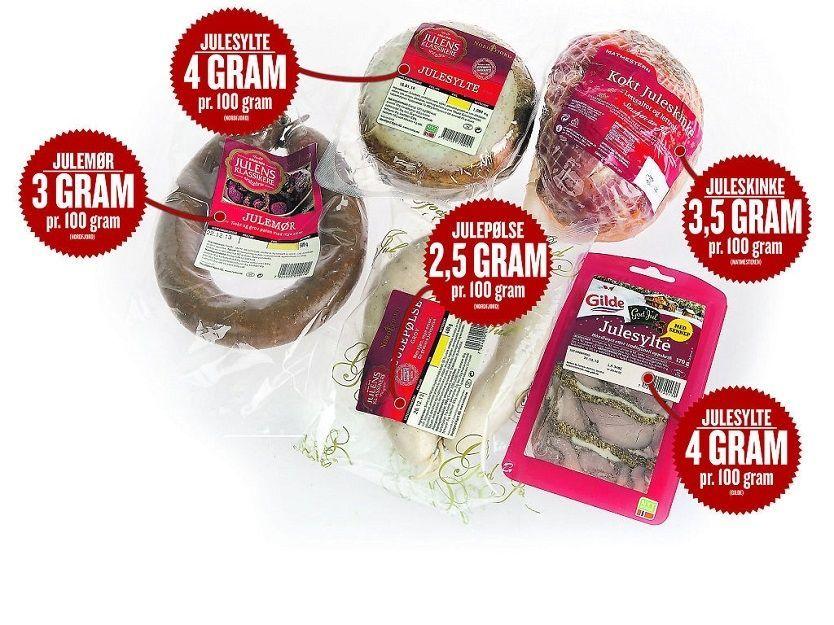VERSTINGENE: Julesylte fra Gilde, kokt juleskinke fra Matmester'n og julesylte, julemør og grov julepølse fra Nordfjord er de produktene med høyest saltinnhold i Forbrukerrådets test. Foto: Jan Petter Lynau
