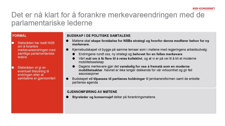 SKULLE FORANKRE: Planen var opprinnelig at NSB skulle ha møte med de parlamentariske lederne for Høyre, Frp, Venstre og KrF for å forankre navnebyttet i partiene. Til slutt ble det bare et møte med KrF.