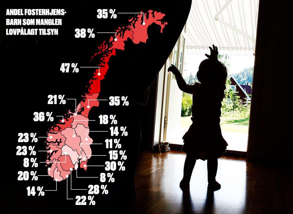 LOVBRUDD: En av fire fosterbarn får ikke det minimum antall tilsyn loven krever. Grafikken viser fylkesvis landsoversikt over andel fosterbarn som ikke fikk nok tilsyn i 2016.
