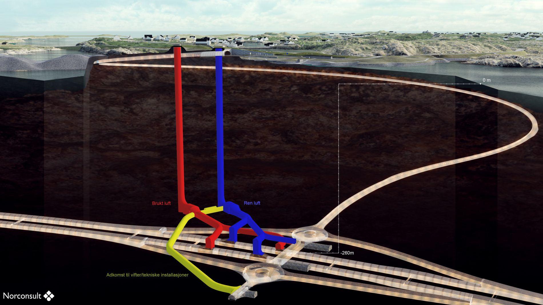 LUFT: Det røde røret transporterer ut brukt luft mens det blå pumper frisk luft 250 meter ned i tunnelen. Begge slusene har en diameter på hele 10 meter.