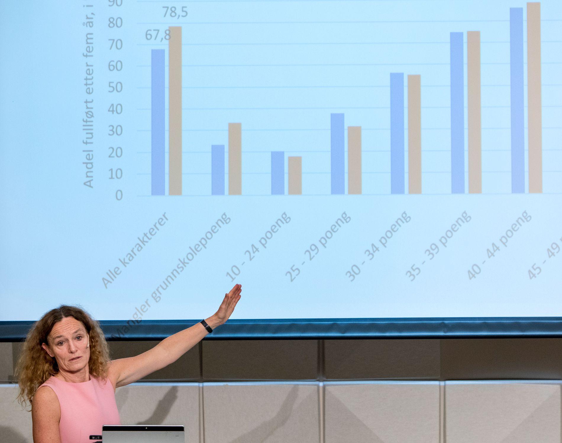 33a27aa0 Stoltenberg-utvalget: Matte-karakter bør telle mer enn mat og helse-karakter