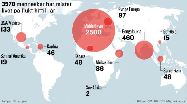 TYDELIGE TALL: VGs oversikt viser hvor i verden mennesker på flukt har mistet livet så langt i år. Konklusjonen: For folk på flukt er ingen andre steder i verden er like dødelige som Middelhavet.
