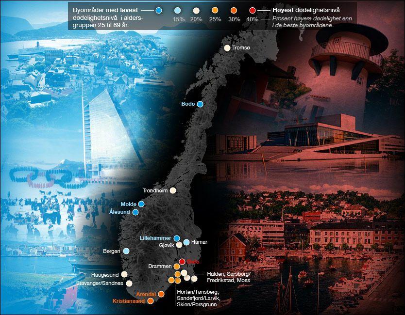 2b8965d38 Forskningsrapport fra NOVA: Her dør folk tidligst i Norge ...