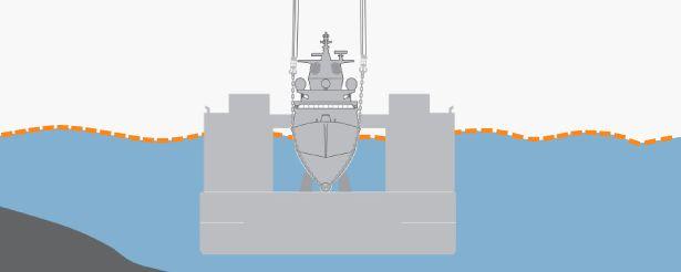 FLYTEDOKK UNDER: Slik planlegges flytedokken å plasseres under det hengende skipet, og så heves den.