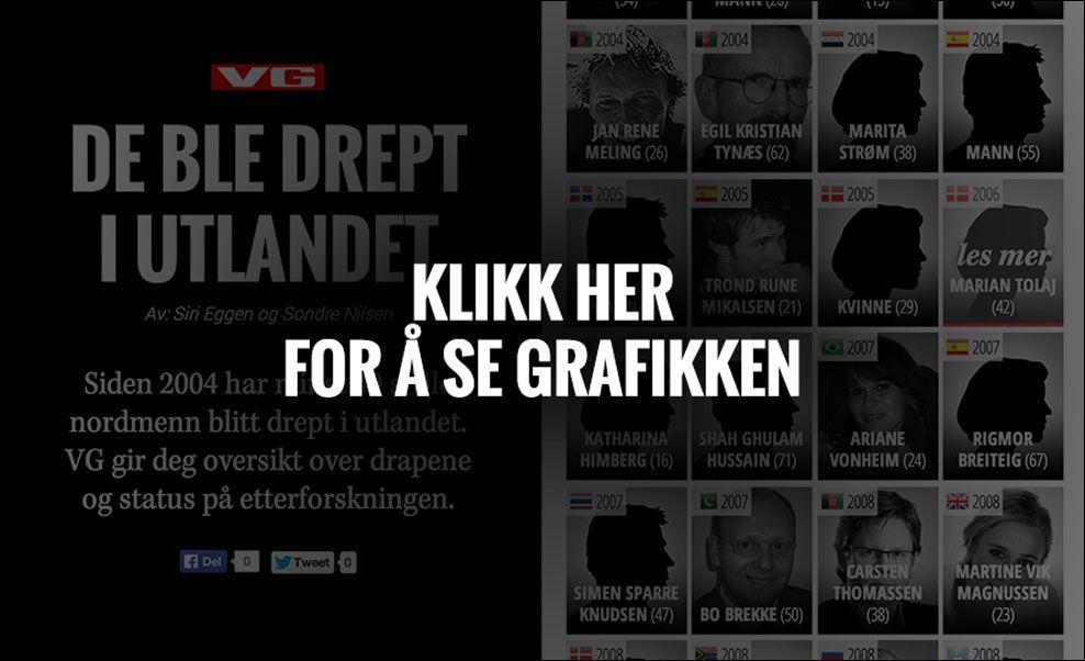 MINST 49 DREPT: Tall VG har hentet inn viser at minst 49 sivile norske borgere er drept i utlandet de siste ti årene. Minst 16 av sakene er uoppklart. Grafikk: SONDRE NILSEN