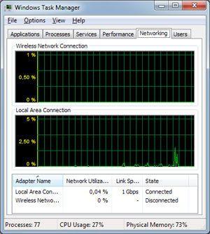 Sjekk nett-trafikken i Oppgavebehandling. Skjermdump: PC World