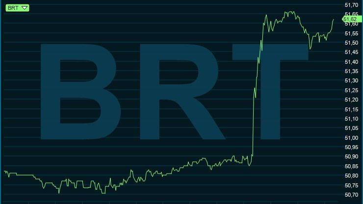 PRISHOPP: Slik reagerte oljeprisen på kutt-uttalelsen.